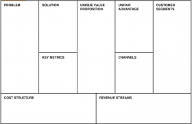 Este es un ejemplo del Modelo Lean Canvas. Business Process