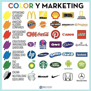 Marcas de Colores - Business Process