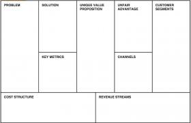 Este es un ejemplo del Modelo Lean Canvas. Business Process